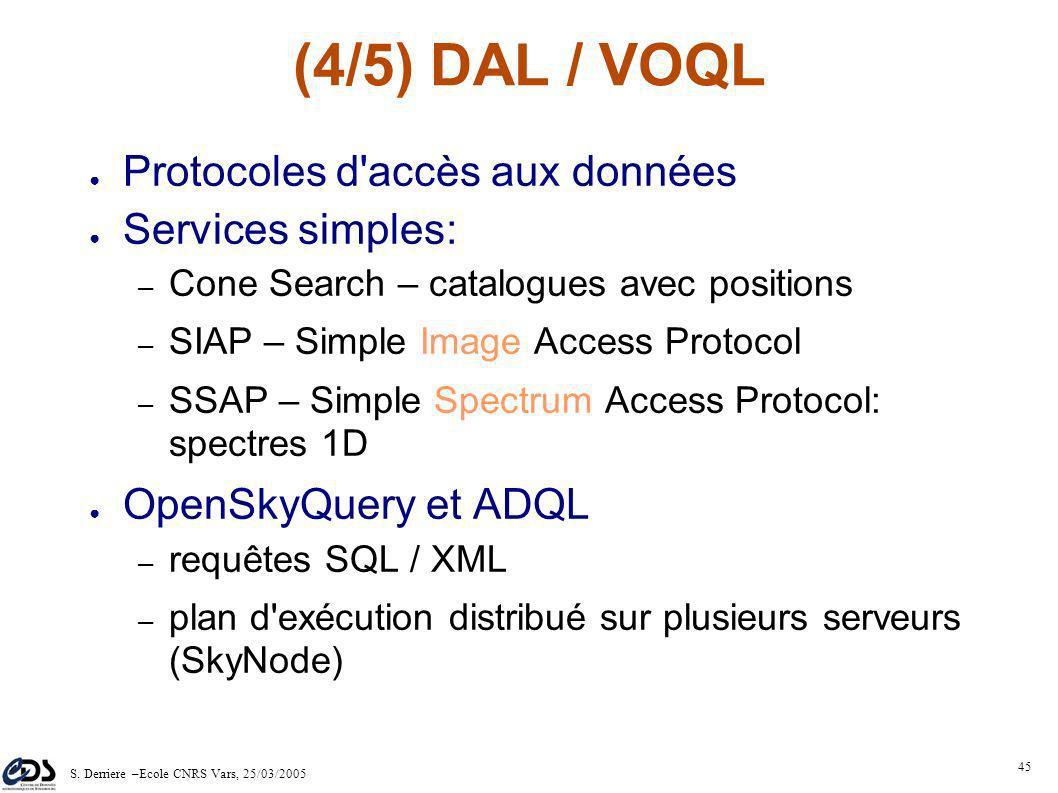 S. Derriere –Ecole CNRS Vars, 25/03/2005 44 (3) Registry: harvesting Metadonnées requête OAI/PMH