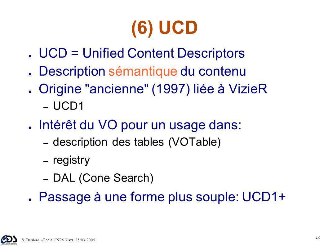 S. Derriere –Ecole CNRS Vars, 25/03/2005 45 (4/5) DAL / VOQL Protocoles d'accès aux données Services simples: – Cone Search – catalogues avec position