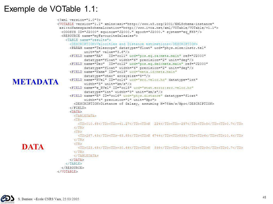 S. Derriere –Ecole CNRS Vars, 25/03/2005 47 (7) VOTable Format XML d'échange de données tabulaires – données et metadonnées dans un même fichier Adopt