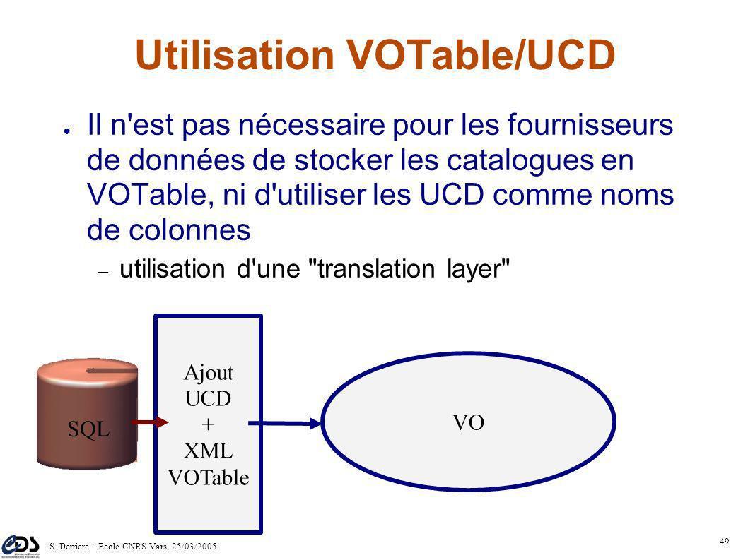 S. Derriere –Ecole CNRS Vars, 25/03/2005 48 <VOTABLE version=