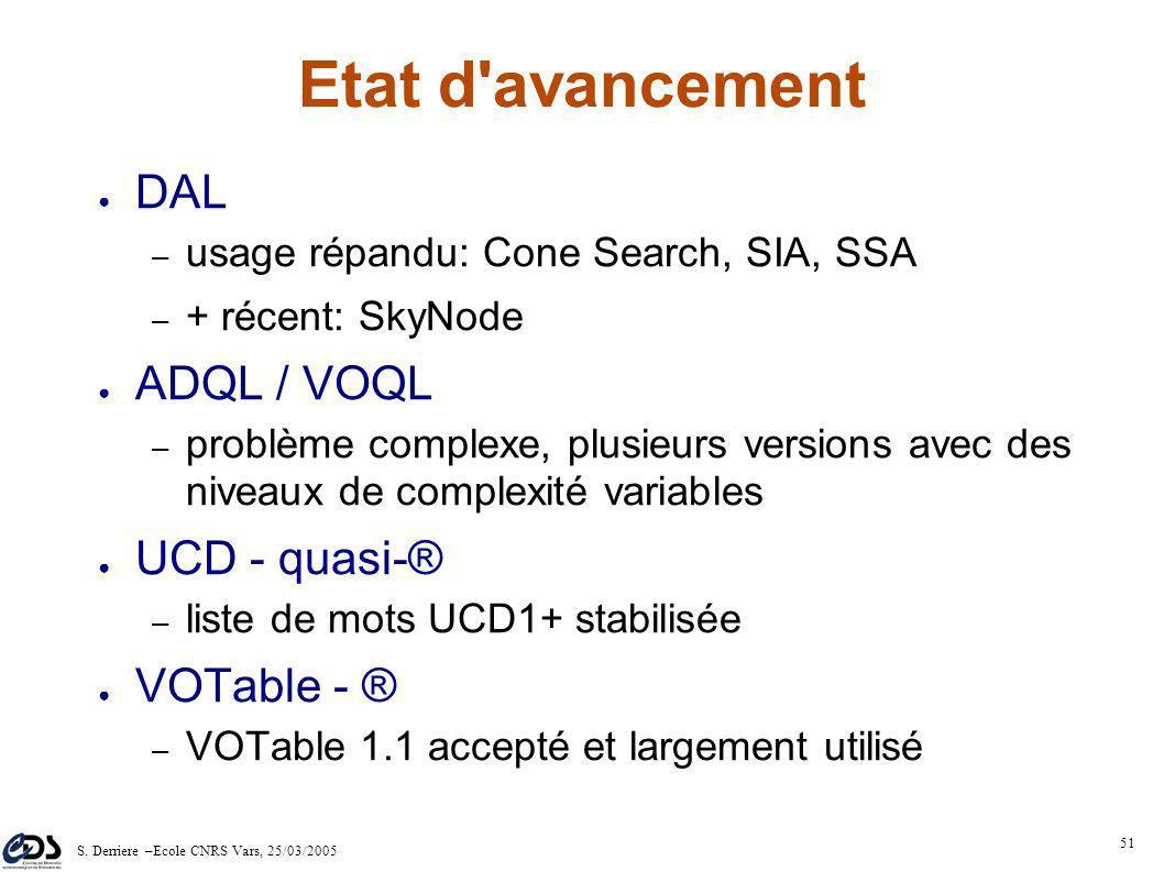 S. Derriere –Ecole CNRS Vars, 25/03/2005 50 Etat d'avancement Data Models: dépend des sujets – parfois très avancé (STC) – ou encore en discussion (Qu