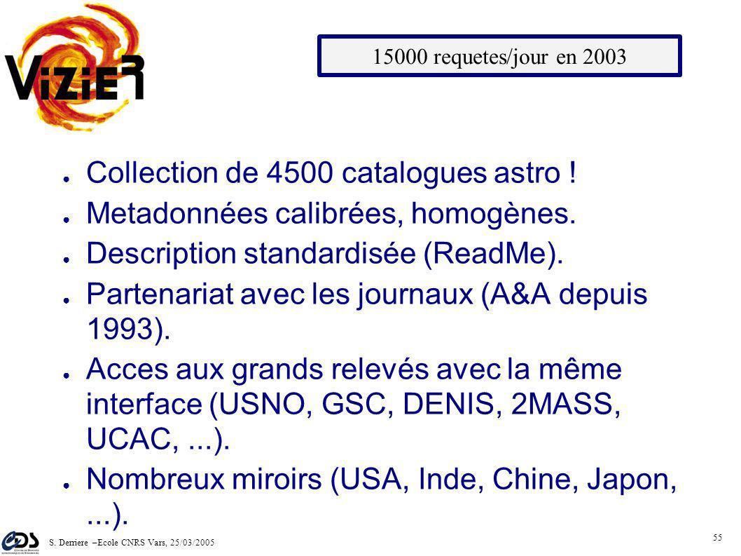 S. Derriere –Ecole CNRS Vars, 25/03/2005 54 214.386166|-57.767818| 16.926| 15.777| 99.999| 0.09| 0.19| 9.99| 17.067| 15.508| 99.999 214.535889|-57.767
