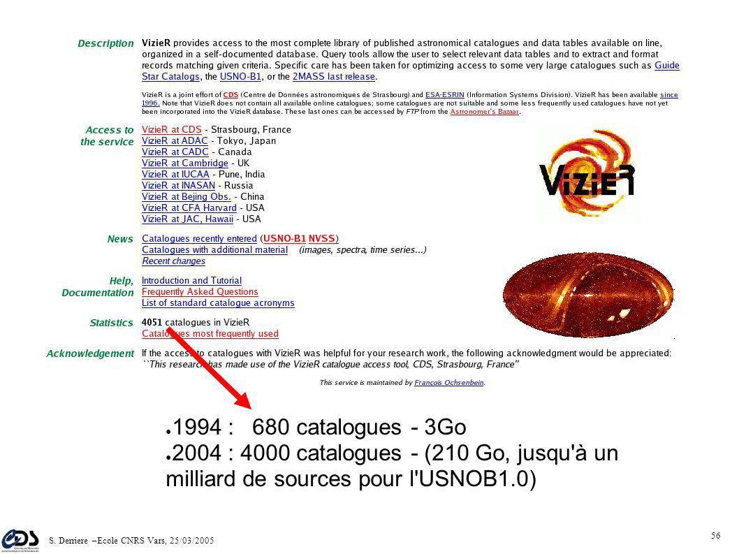 S. Derriere –Ecole CNRS Vars, 25/03/2005 55 15000 requetes/jour en 2003 Collection de 4500 catalogues astro ! Metadonnées calibrées, homogènes. Descri