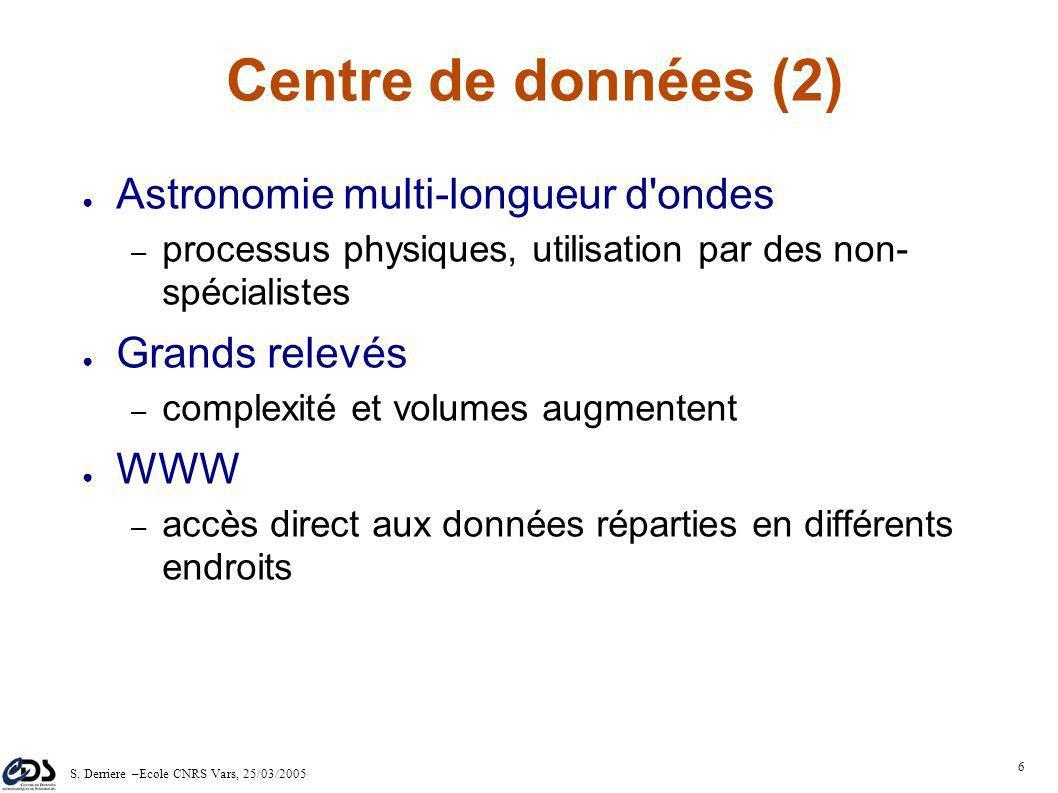 S. Derriere –Ecole CNRS Vars, 25/03/2005 5 Centre de données (1) Pourquoi se soucier de préserver les données en astronomie? – Les instruments sont de