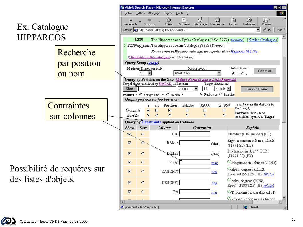 S. Derriere –Ecole CNRS Vars, 25/03/2005 59