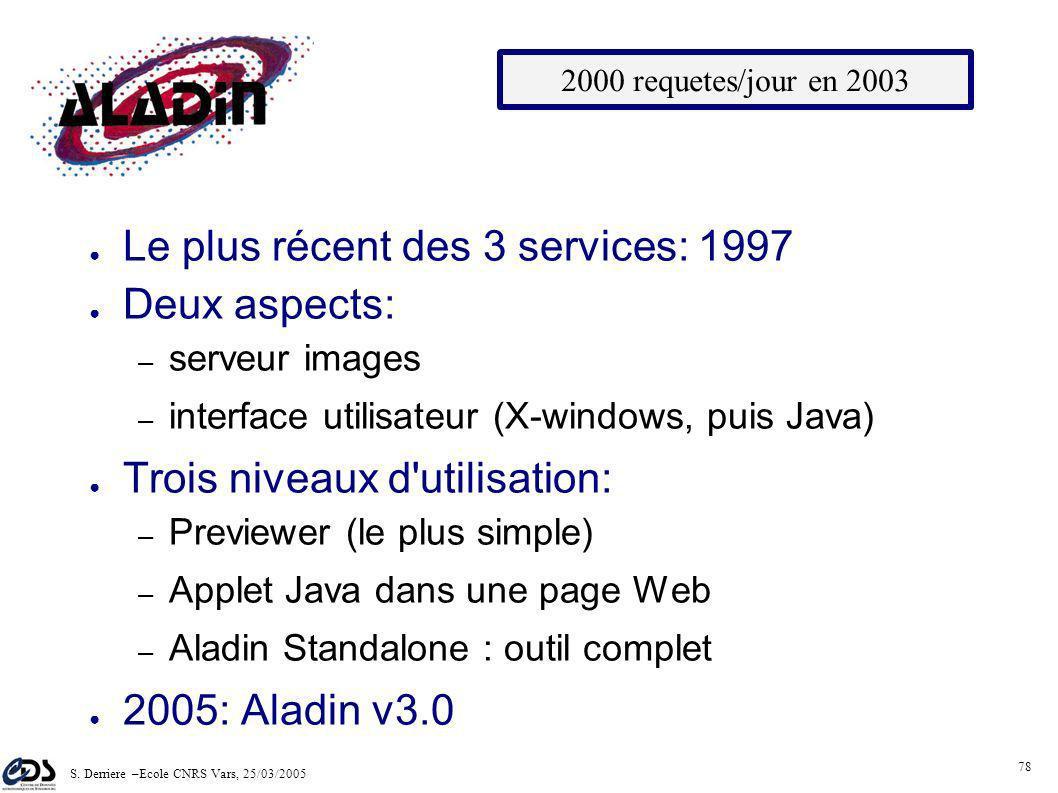 S. Derriere –Ecole CNRS Vars, 25/03/2005 77
