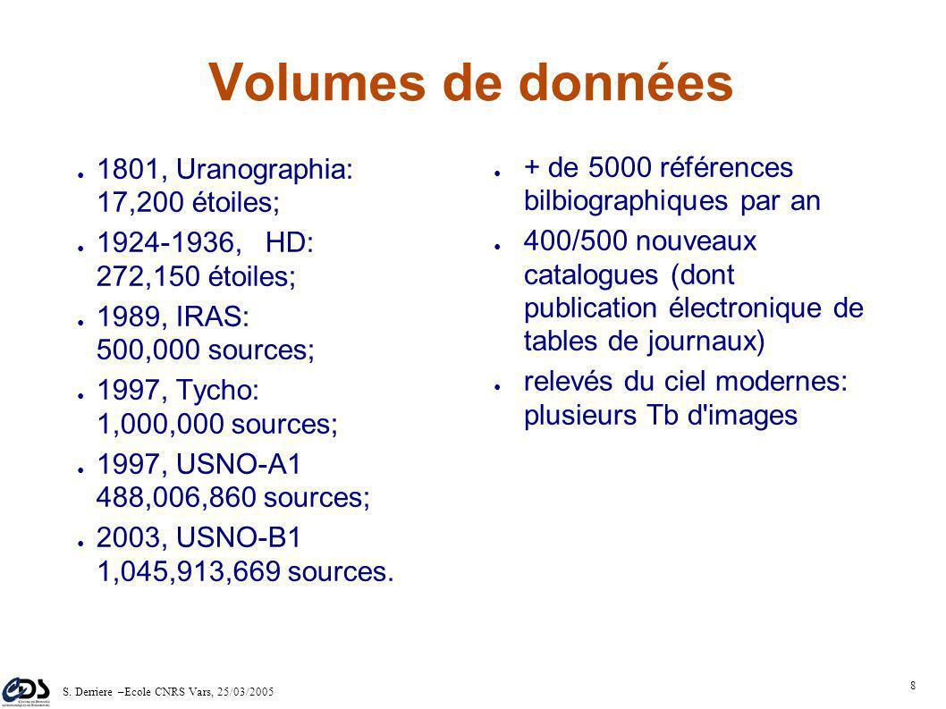 S. Derriere –Ecole CNRS Vars, 25/03/2005 7 Centre de données (3) Quelles données en astronomie? – bases de compilation (SIMBAD/NED) – observations (im