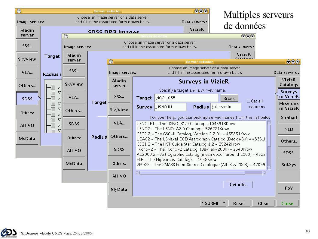 S. Derriere –Ecole CNRS Vars, 25/03/2005 82 Metadata tree