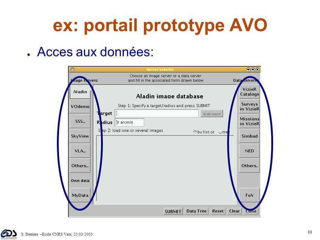 S. Derriere –Ecole CNRS Vars, 25/03/2005 88 Aladin: un portail du VO Accès au VO pour les astronomes: – découvrir les données et services disponibles