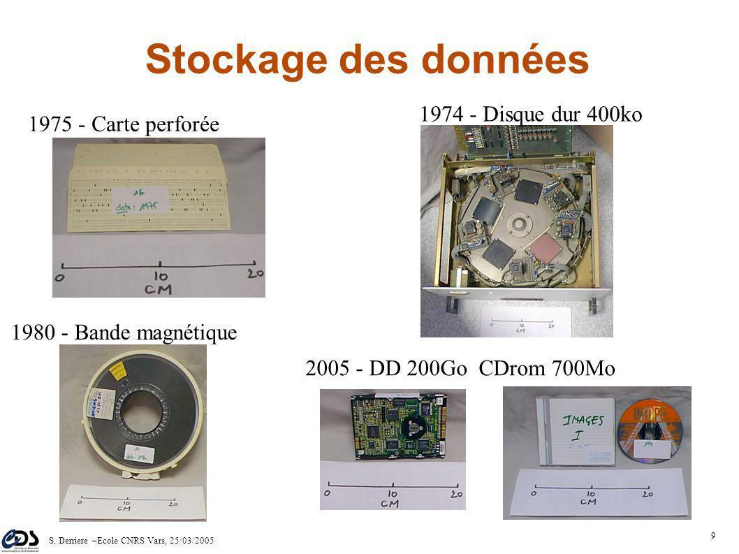 S. Derriere –Ecole CNRS Vars, 25/03/2005 8 Volumes de données 1801, Uranographia: 17,200 étoiles; 1924-1936, HD: 272,150 étoiles; 1989, IRAS: 500,000