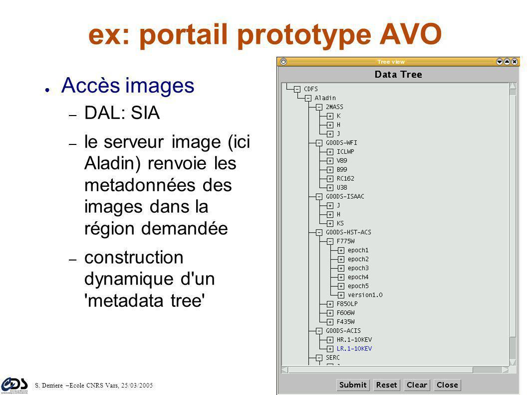 S. Derriere –Ecole CNRS Vars, 25/03/2005 89 ex: portail prototype AVO Acces aux données: