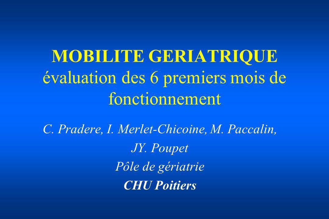 MOBILITE GERIATRIQUE évaluation des 6 premiers mois de fonctionnement C. Pradere, I. Merlet-Chicoine, M. Paccalin, JY. Poupet Pôle de gériatrie CHU Po