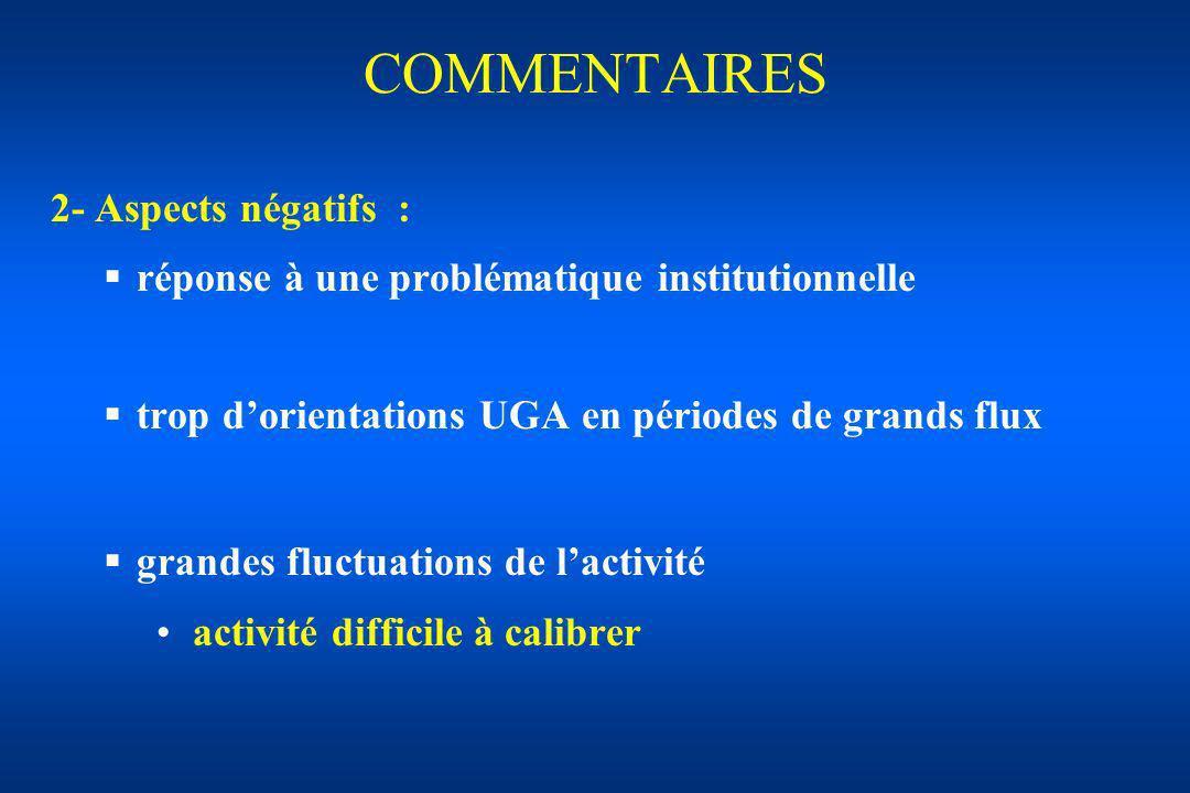 COMMENTAIRES 2- Aspects négatifs : réponse à une problématique institutionnelle trop dorientations UGA en périodes de grands flux grandes fluctuations