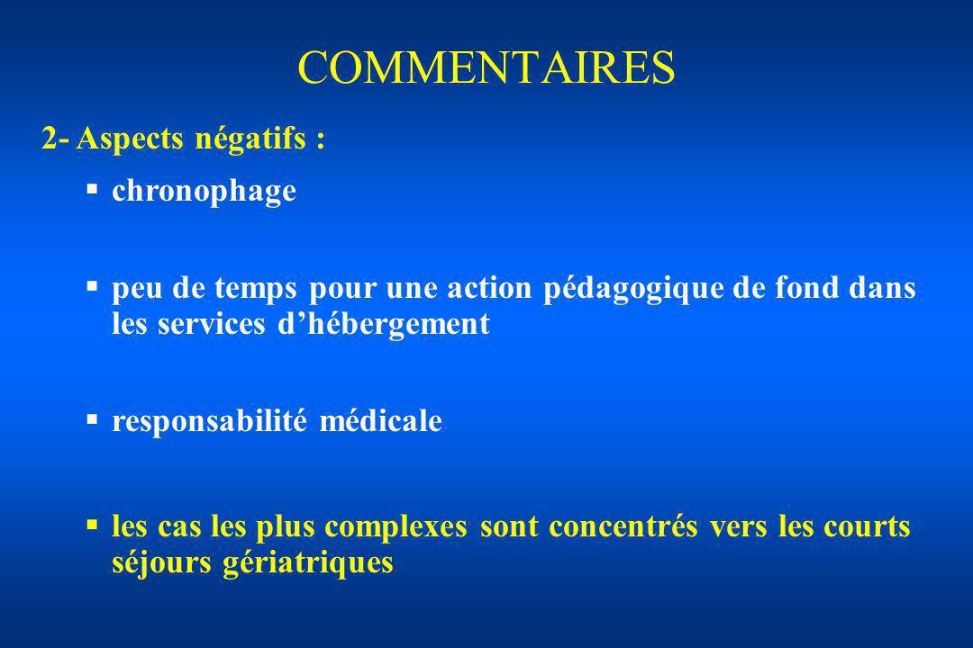 COMMENTAIRES 2- Aspects négatifs : chronophage peu de temps pour une action pédagogique de fond dans les services dhébergement responsabilité médicale