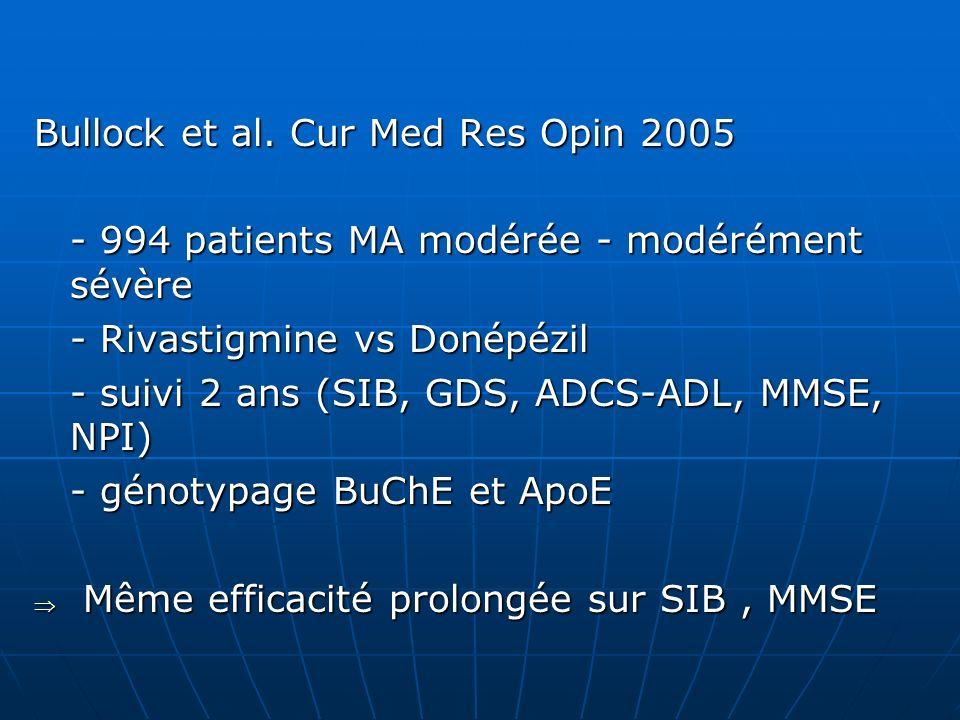 Bullock et al. Cur Med Res Opin 2005 - 994 patients MA modérée - modérément sévère - Rivastigmine vs Donépézil - suivi 2 ans (SIB, GDS, ADCS-ADL, MMSE