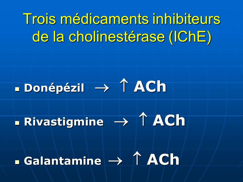 Trois médicaments inhibiteurs de la cholinestérase (IChE) Donépézil ACh Donépézil ACh Rivastigmine ACh Rivastigmine ACh Galantamine ACh Galantamine AC