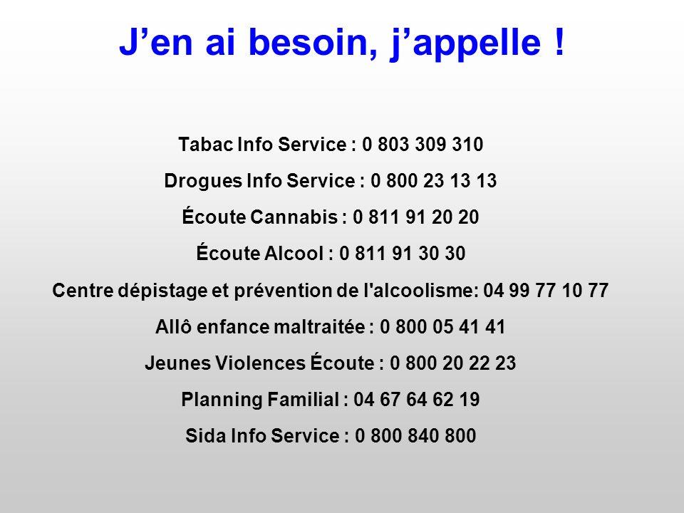 Jen ai besoin, jappelle ! Tabac Info Service : 0 803 309 310 Drogues Info Service : 0 800 23 13 13 Écoute Cannabis : 0 811 91 20 20 Écoute Alcool : 0