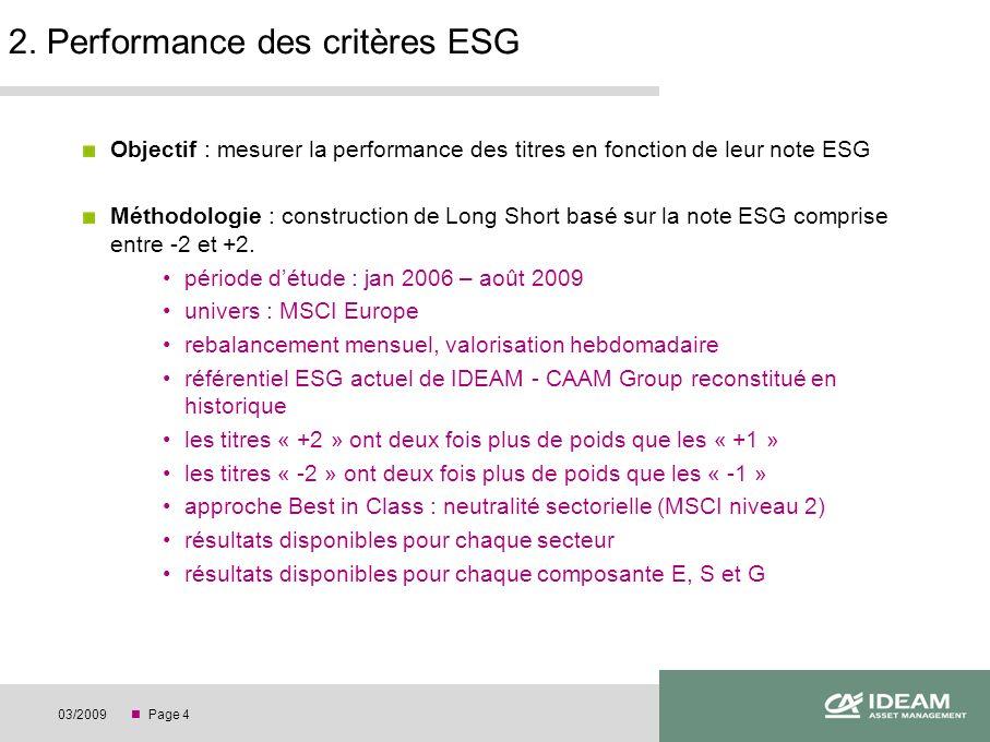 Page 403/2009 2. Performance des critères ESG Objectif : mesurer la performance des titres en fonction de leur note ESG Méthodologie : construction de