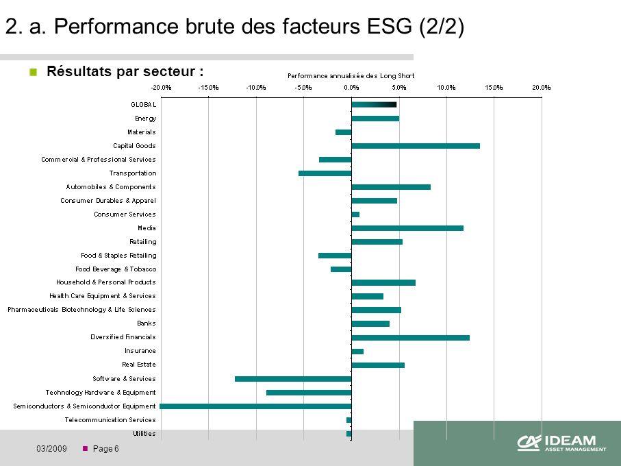 Page 603/2009 2. a. Performance brute des facteurs ESG (2/2) Résultats par secteur :
