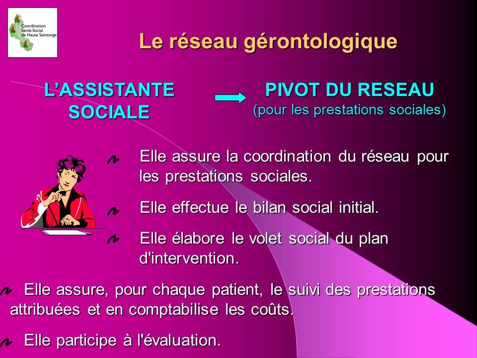 Le réseau gérontologique LASSISTANTE SOCIALE PIVOT DU RESEAU (pour les prestations sociales)