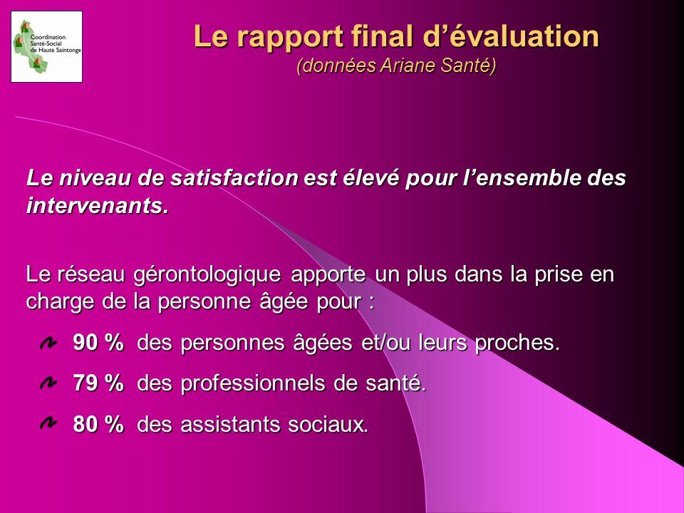 Le rapport final dévaluation (données Ariane Santé) Le niveau de satisfaction est élevé pour lensemble des intervenants. Le réseau gérontologique appo