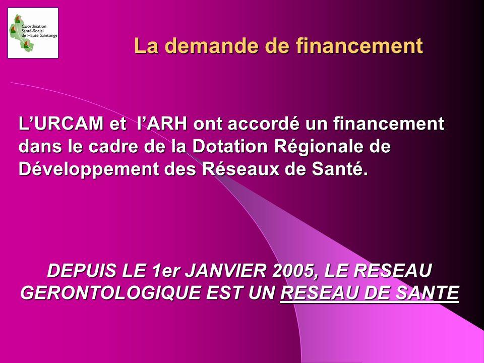 LURCAM et lARH ont accordé un financement dans le cadre de la Dotation Régionale de Développement des Réseaux de Santé. DEPUIS LE 1er JANVIER 2005, LE