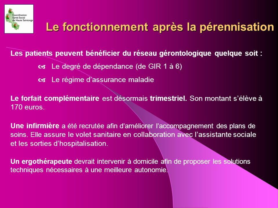 Le fonctionnement après la pérennisation Les patients peuvent bénéficier du réseau gérontologique quelque soit : Le degré de dépendance (de GIR 1 à 6)