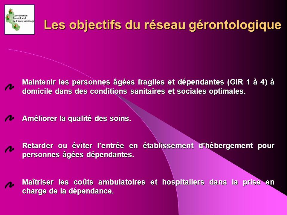 Les objectifs du réseau gérontologique Maintenir les personnes âgées fragiles et dépendantes (GIR 1 à 4) à domicile dans des conditions sanitaires et