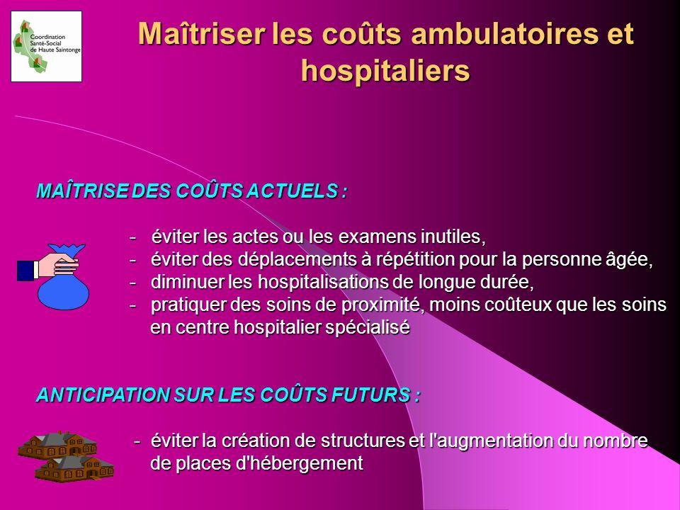 Maîtriser les coûts ambulatoires et hospitaliers MAÎTRISE DES COÛTS ACTUELS : - éviter les actes ou les examens inutiles, - éviter les actes ou les ex