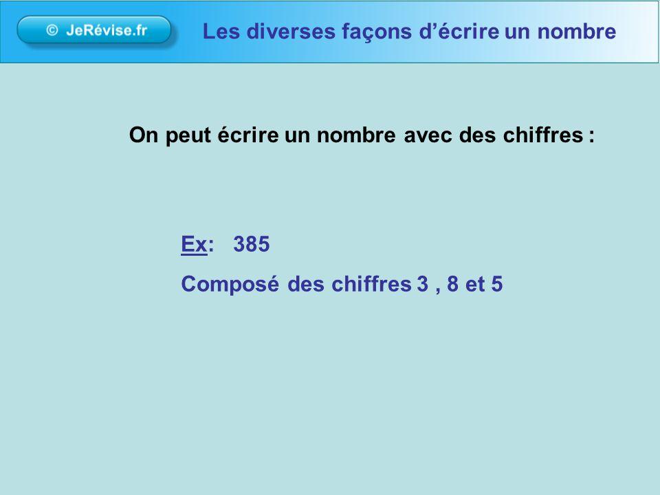 On peut écrire un nombre avec des chiffres : Ex: 385 Composé des chiffres 3, 8 et 5 Les diverses façons décrire un nombre