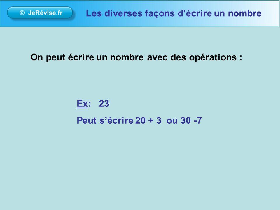 On peut écrire un nombre avec des opérations : Ex: 23 Peut sécrire 20 + 3 ou 30 -7 Les diverses façons décrire un nombre