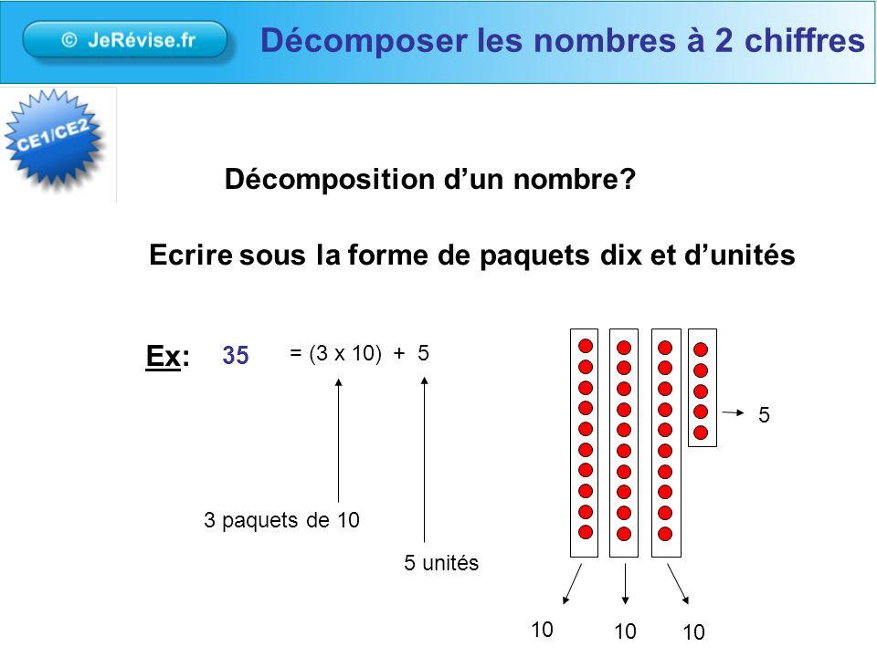 Ex: Décomposer les nombres à 2 chiffres 35 = (3 x 10) + 5 Décomposition dun nombre? Ecrire sous la forme de paquets dix et dunités 3 paquets de 10 5 u