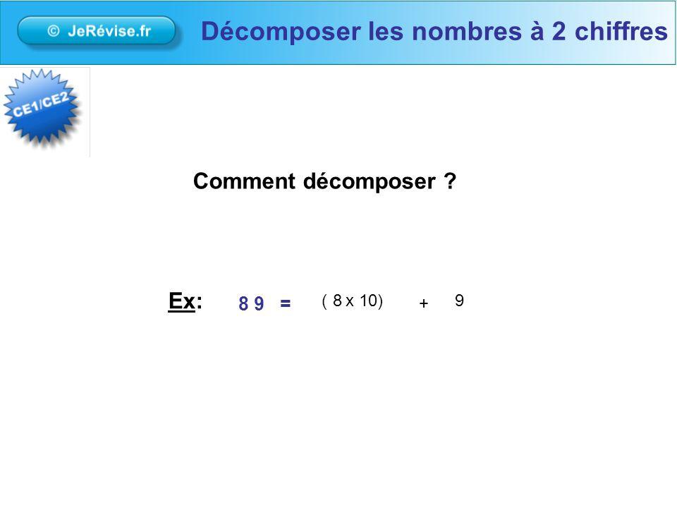 Comment décomposer ? Ex: Décomposer les nombres à 2 chiffres 8 9 = ( x 10) + 89
