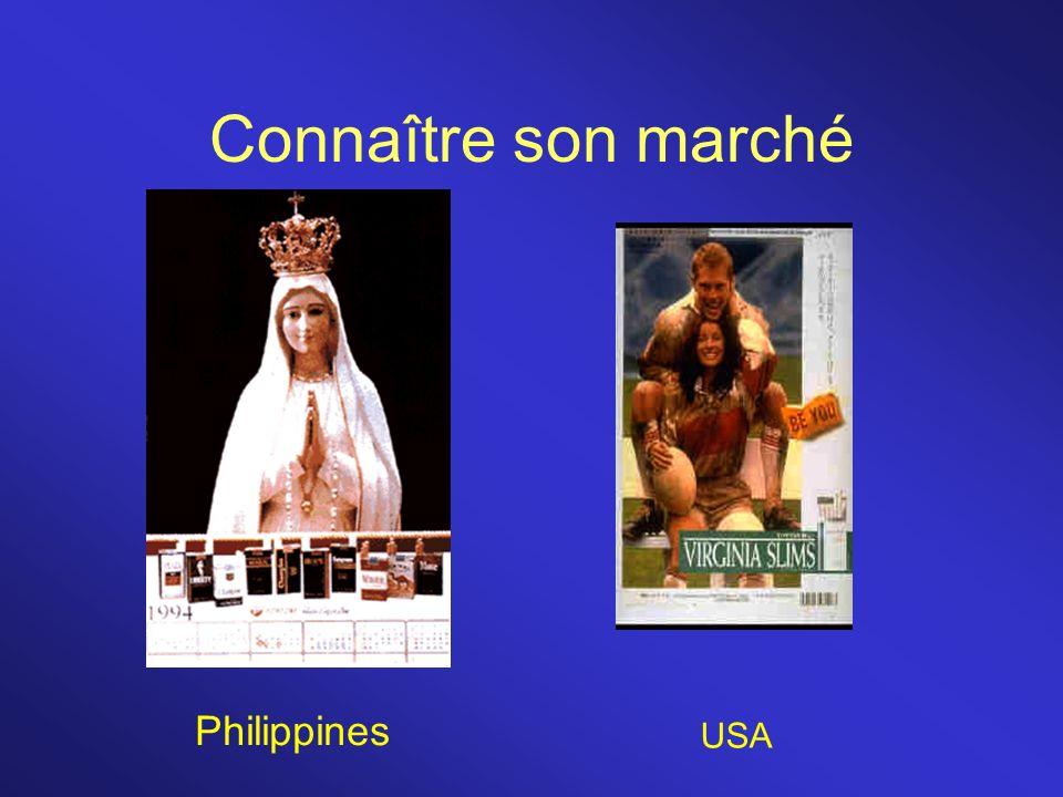 Connaître son marché Philippines USA