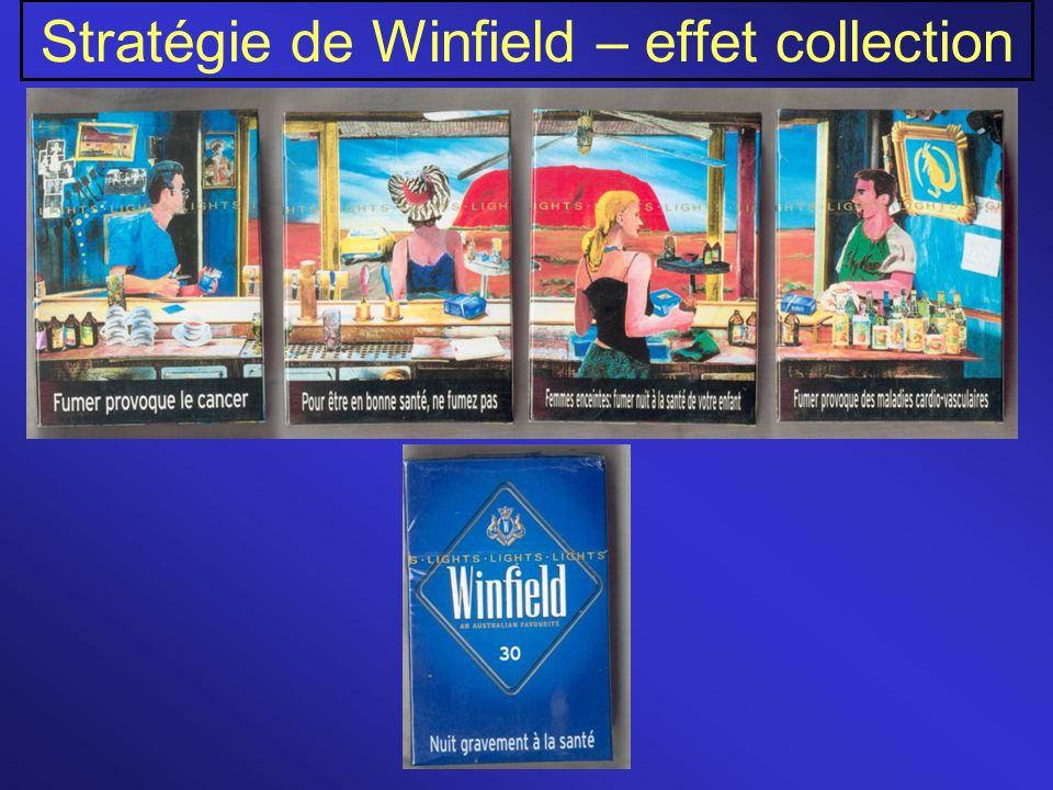 Stratégie de Winfield – effet collection