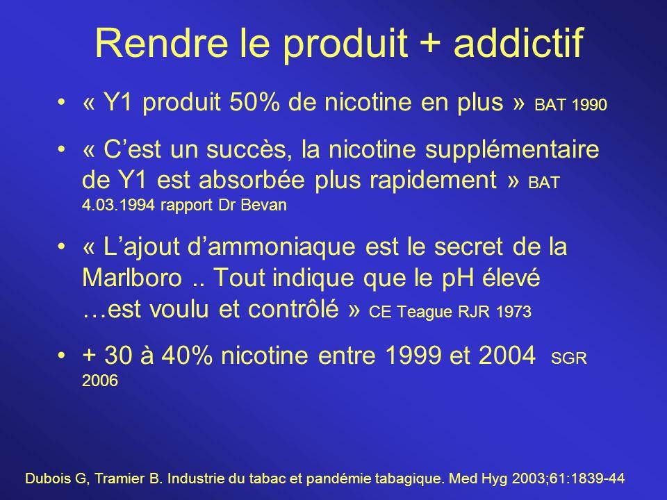 Rendre le produit + addictif « Y1 produit 50% de nicotine en plus » BAT 1990 « Cest un succès, la nicotine supplémentaire de Y1 est absorbée plus rapi