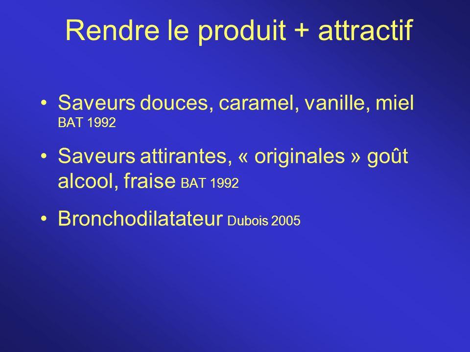 Rendre le produit + attractif Saveurs douces, caramel, vanille, miel BAT 1992 Saveurs attirantes, « originales » goût alcool, fraise BAT 1992 Bronchod