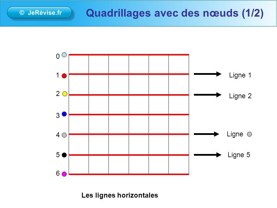 Les lignes horizontales 0 1 2 3 4 5 6 Ligne 2 Ligne 5 Ligne 1 Ligne Quadrillages avec des nœuds (1/2)