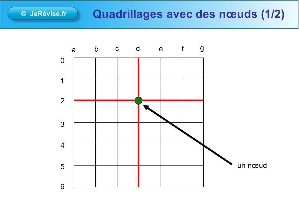 0 1 2 3 4 5 6 a b cd e f g un nœud Quadrillages avec des nœuds (1/2)