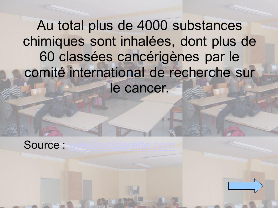 Au total plus de 4000 substances chimiques sont inhalées, dont plus de 60 classées cancérigènes par le comité international de recherche sur le cancer