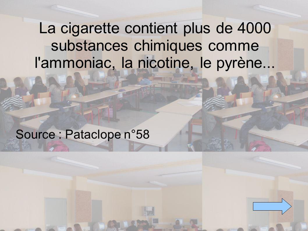 La cigarette contient plus de 4000 substances chimiques comme l'ammoniac, la nicotine, le pyrène... Source : Pataclope n°58