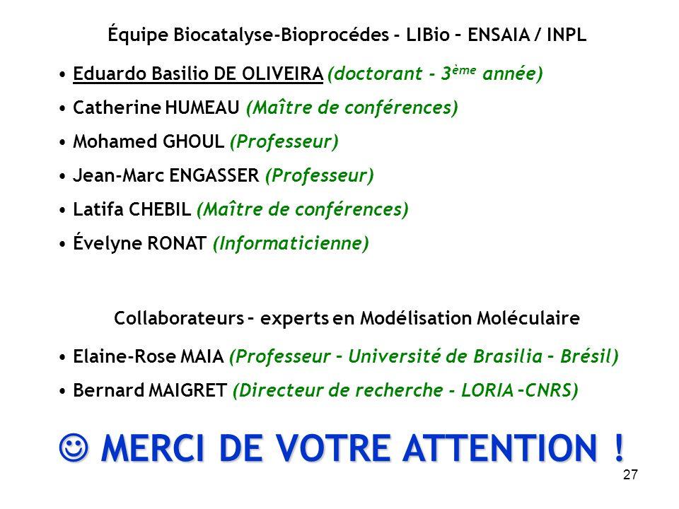 27 Équipe Biocatalyse-Bioprocédes - LIBio – ENSAIA / INPL Eduardo Basilio DE OLIVEIRA (doctorant - 3 ème année) Catherine HUMEAU (Maître de conférence