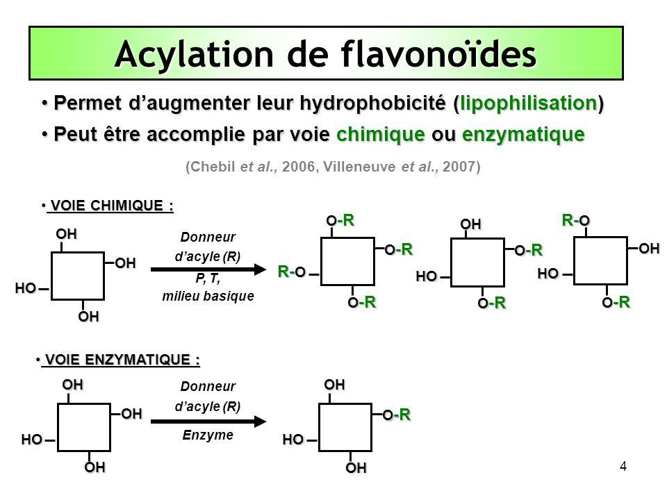 4 Permet daugmenter leur hydrophobicité (lipophilisation) Permet daugmenter leur hydrophobicité (lipophilisation) Peut être accomplie par voie chimiqu
