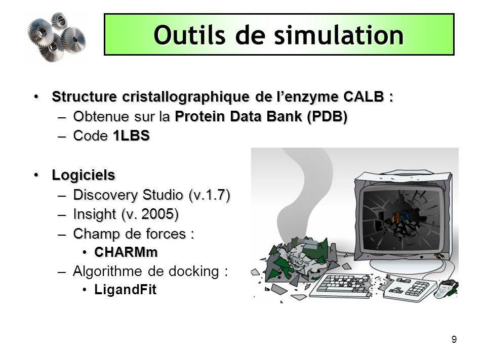 9 Outils de simulation Structure cristallographique de lenzyme CALB :Structure cristallographique de lenzyme CALB : –Obtenue sur la Protein Data Bank