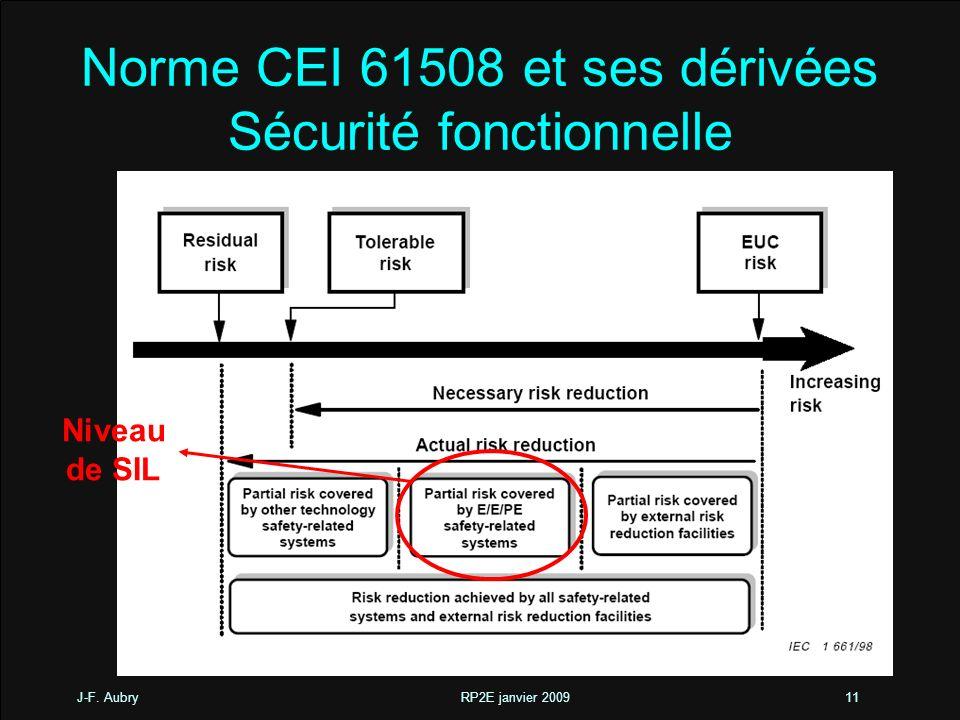 J-F. Aubry RP2E janvier 200911 Norme CEI 61508 et ses dérivées Sécurité fonctionnelle Niveau de SIL