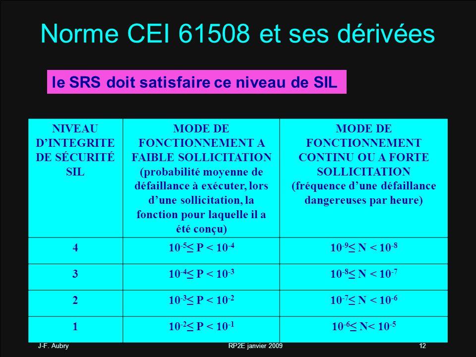J-F. Aubry RP2E janvier 200912 Norme CEI 61508 et ses dérivées le SRS doit satisfaire ce niveau de SIL NIVEAU DINTEGRITE DE SÉCURITÉ SIL MODE DE FONCT