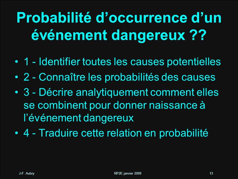 J-F. Aubry RP2E janvier 200913 Probabilité doccurrence dun événement dangereux ?? 1 - Identifier toutes les causes potentielles 2 - Connaître les prob