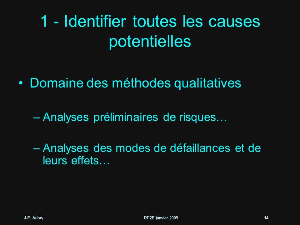J-F. Aubry RP2E janvier 200914 1 - Identifier toutes les causes potentielles Domaine des méthodes qualitatives –Analyses préliminaires de risques… –An
