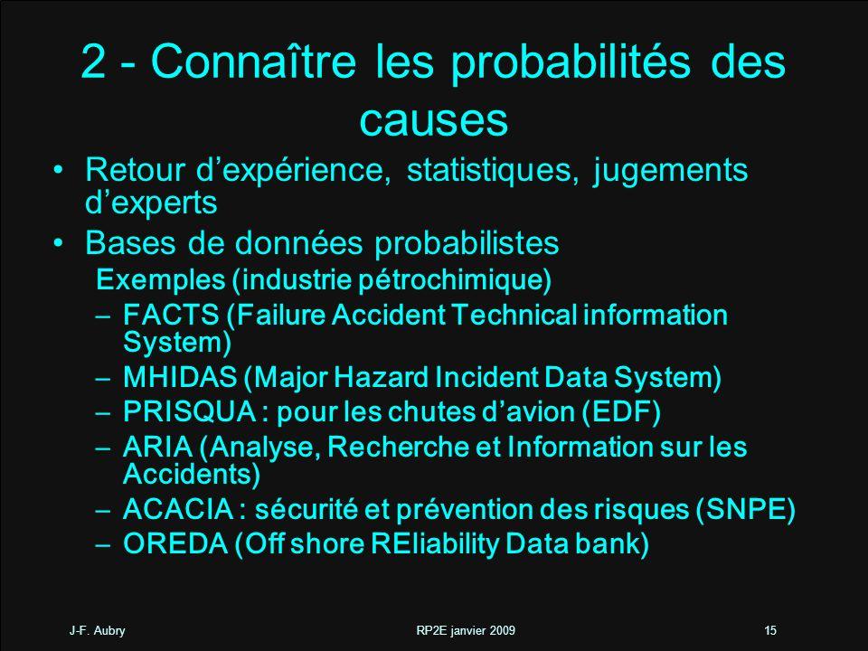 J-F. Aubry RP2E janvier 200915 2 - Connaître les probabilités des causes Retour dexpérience, statistiques, jugements dexperts Bases de données probabi