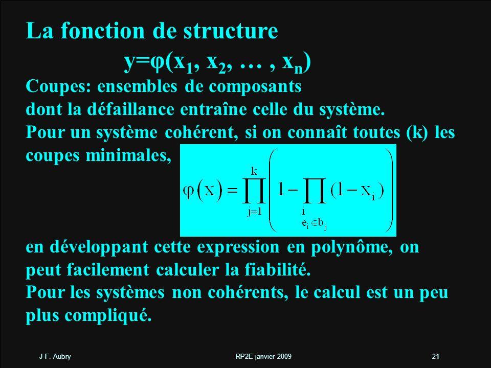J-F. Aubry RP2E janvier 200921 La fonction de structure y=φ(x 1, x 2, …, x n ) Coupes: ensembles de composants dont la défaillance entraîne celle du s